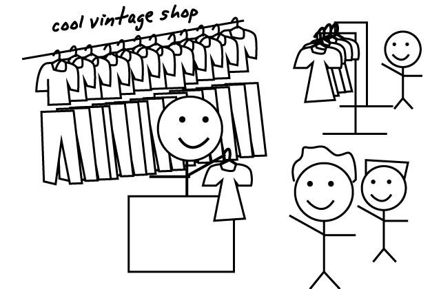 Fashion boutique guide